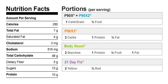 NutritionalData-MultigrainBananaPancakes