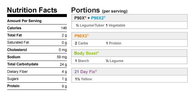 Nutrition Data Pumpkin and Red Lentil Soup