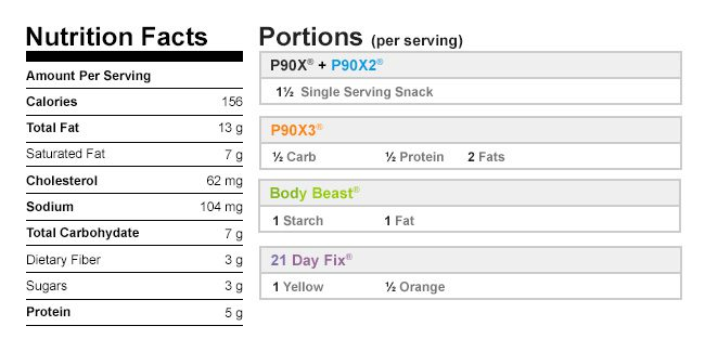 Nutritional Data Pumpkin Bread