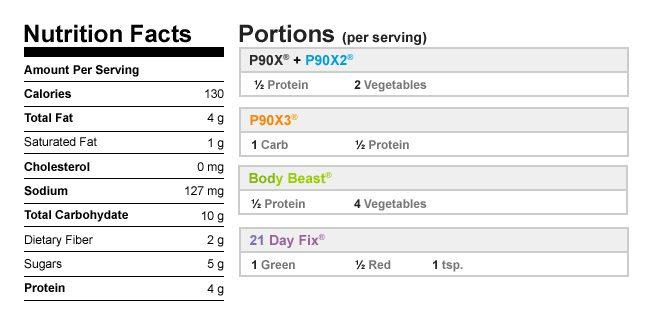 Nutritional Data TomatoSoup