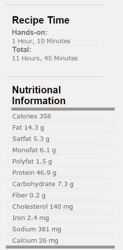 Nutrition Data Maple-Mustard Glazed Fresh Ham