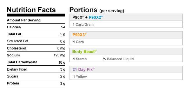 Nutritional Data Holiday Spice Oatmeal