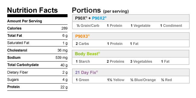 Nutritional Data Longevity Noodles