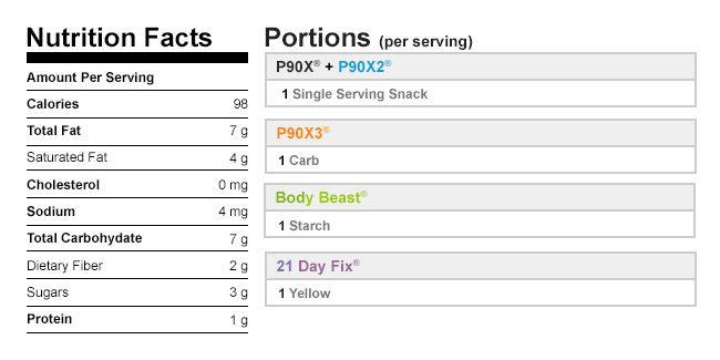Nutritional Data Mint Chocolate Truffles