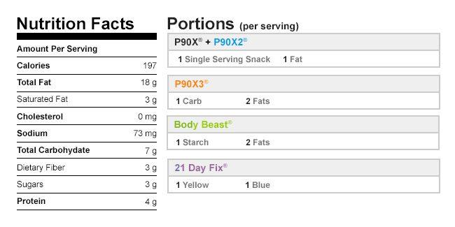 Dark Chocolate Hazelnut Spread Nutritional Data