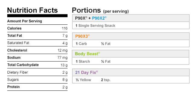 Fudgy Avocado Brownies Nutritional Data