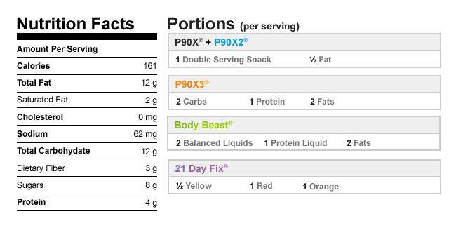 Maple Pecan Shakeology Nutritional Data