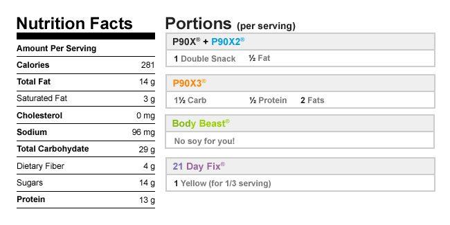Banana Honeymoon Shakeology Pie Nutritional Data