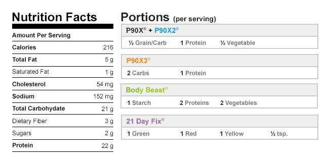 Chicken Gumbo Nutritional Data