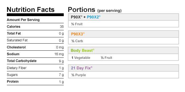 Peach and Jalapeño Salsa Nutritional Data