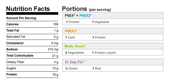 Green Coconut Shakeology Nutritional Data