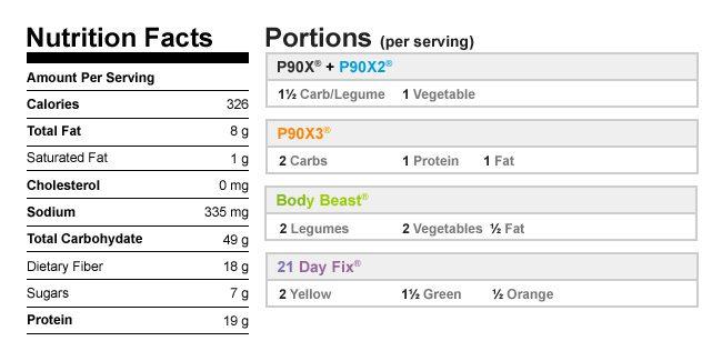 Lentil Lime Salad Nutritional Data