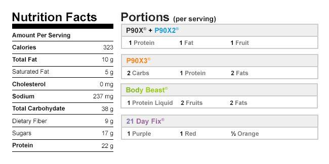Peanut Butter Banana Split Shakeology Nutritional Data