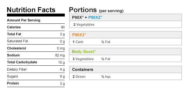 Rainbow Veggie Skewers Nutritional Data