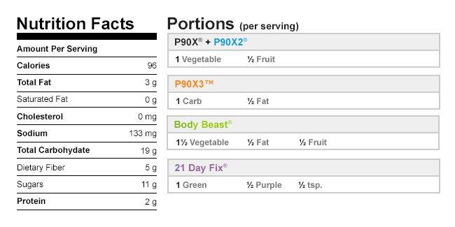 Shaved Fennel and Orange Salad Nutritional Data