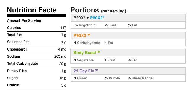 Sliced Peach and Heirloom Tomato Salad Nutrition Data