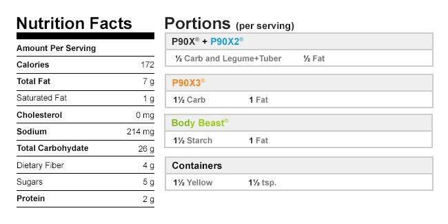 Sweet Potato Bites Nutritional Data