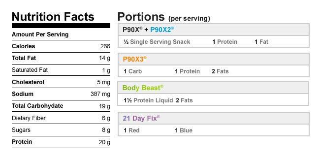 Vanilla Almond Shakeology Nutritional Data