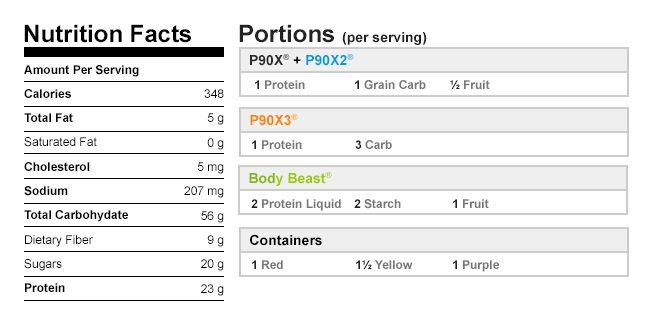Vanilla Peach Overnight Oats Nutritional Data