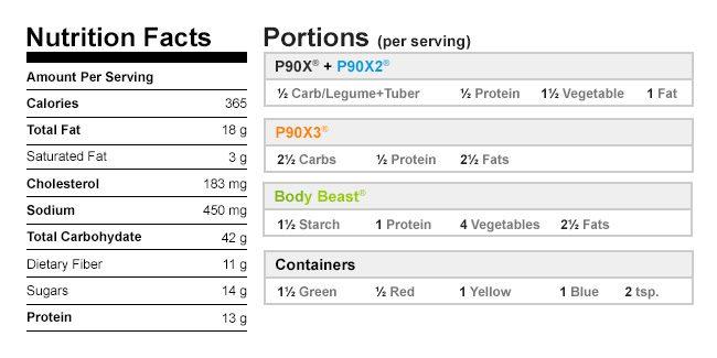 Zucchini Noodle Breakfast Bowl Nutritional Data