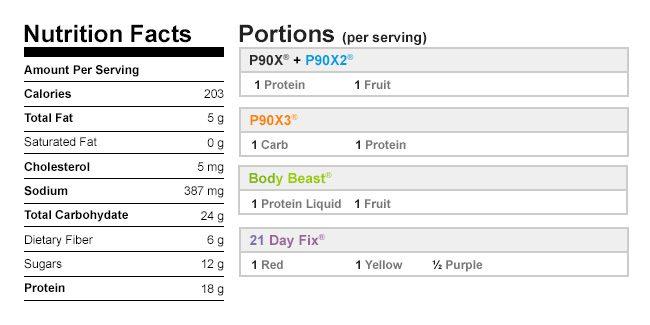 Berryworks Shakeology NutritionalData
