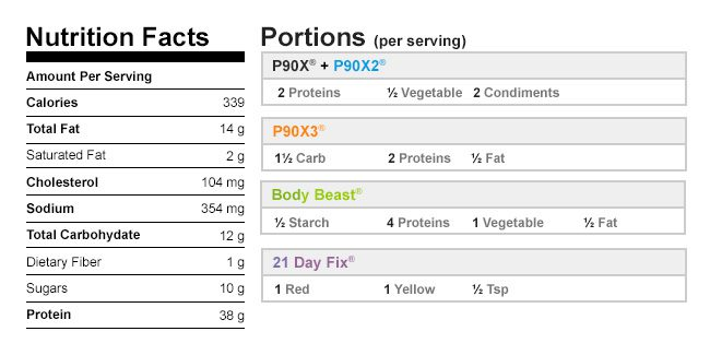 Cedar Plank Salmon with Maple Glaze NutritionalData