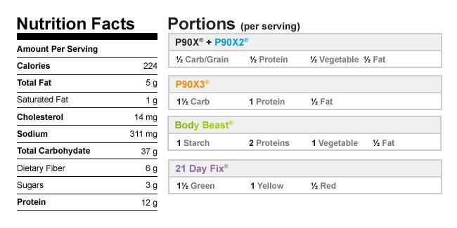 Chicken Pizza NutritionalData