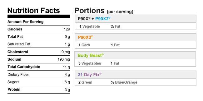 Spinach and Avocado Salad NutritionalData