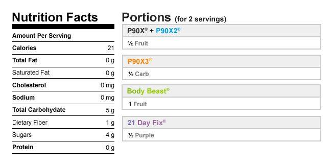 Star Spangled Fruit Salad NutritionalData