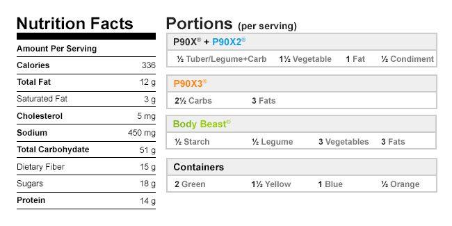 Barbecued Cauliflower Salad NutritionalData