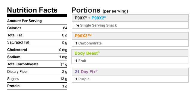 Fresh Fruit Popsicles NutritionalData