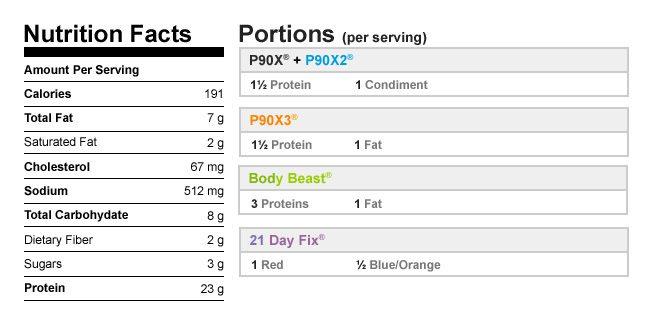 Jerk Chicken NutritionalData