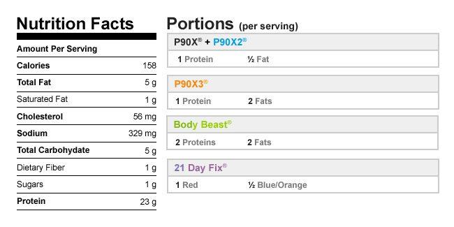 Pistachio-Crusted Halibut NutritionalData
