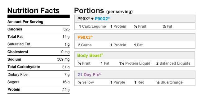 Sunflower Shake NutritionalData