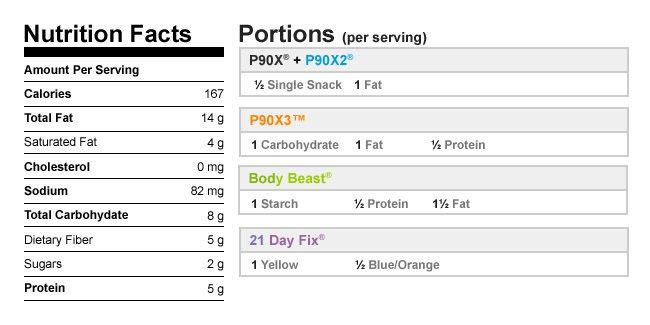 Super Seeded Paleo-Friendly Bread NutritionalData