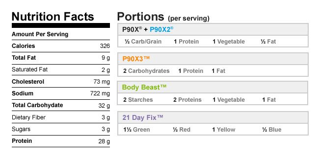 Chicken and Veggie Fajitas NutritionData
