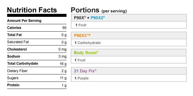 Kiwi Popsicles NutritionalData