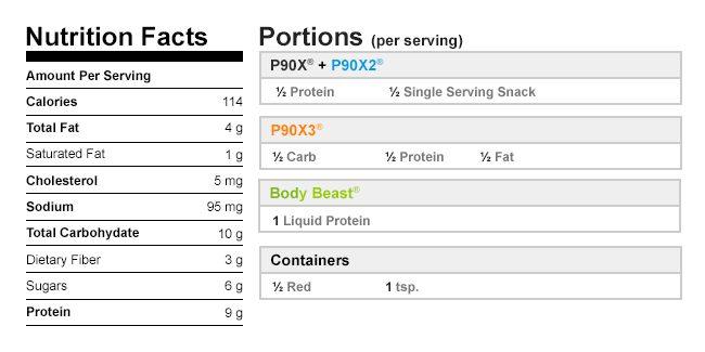Peanut Butter Fudgy Pops NutritionalData