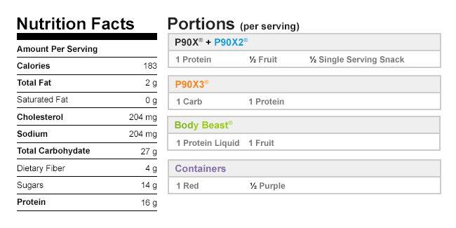 Tropical Watermelon Splash Shakeology NutritionalData