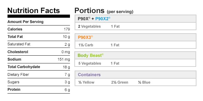 Crunchy Veggie Wraps NutritionalData