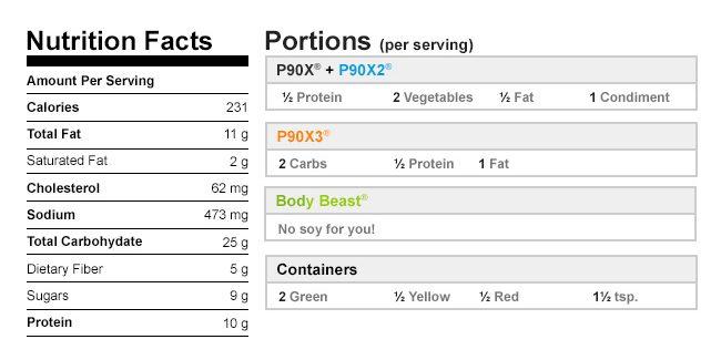 Pad Thai with Spaghetti Squash NutritionalData