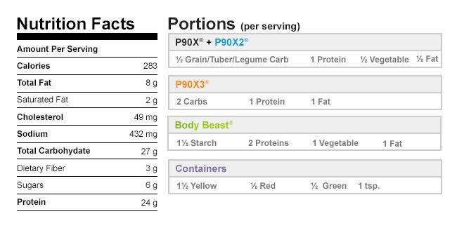 chicken-pot-pie-nutritionaldata