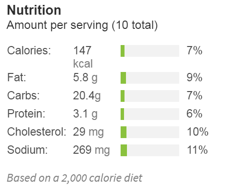 delicious-gluten-free-pancakes-nutritional-data-2