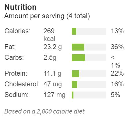 gluten-free-portobello-pizza-nutrional-data
