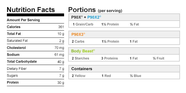 nutritionaldata-overloadedoatmeal